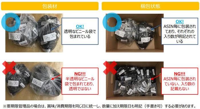 小型・軽量商品プログラムの梱包方法