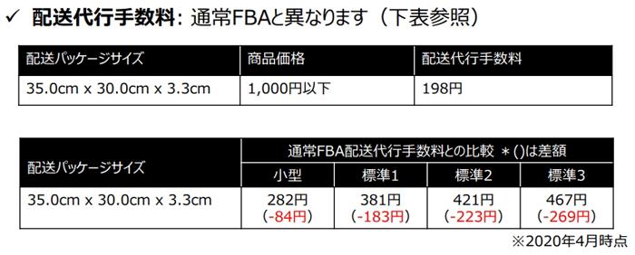 FBA小型軽量商品プログラムの料金体系