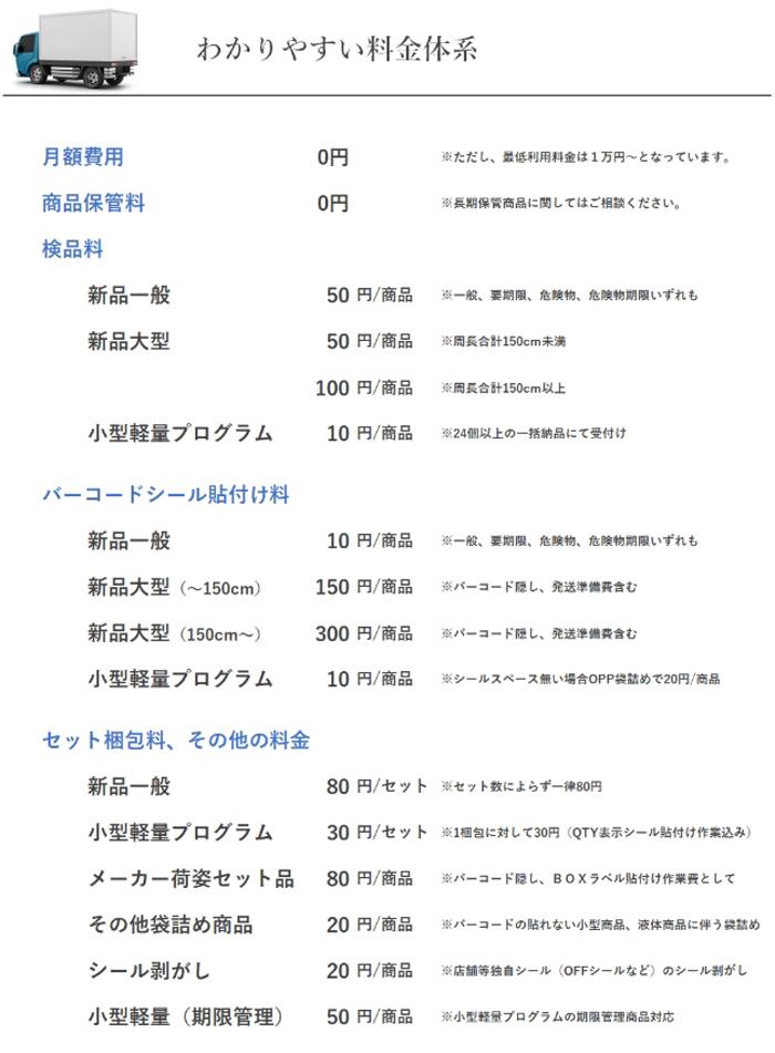 格安納品代行の料金体系表