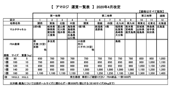 格安納品代行運賃一覧表