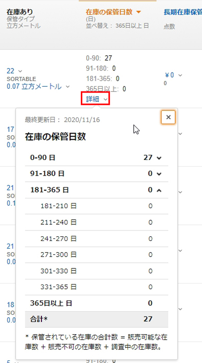 在庫の保管日数