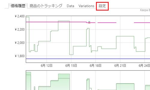 keepaのグラフのメニューにある「設定」をクリック