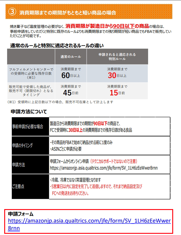 消費期限までの期間がもともと短い商品の場合の申請フォーム