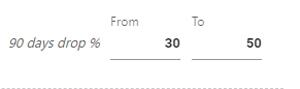 90 days dorp %に数値を入力