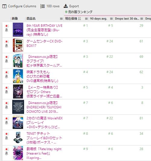 Best Seller Listsの商品一覧