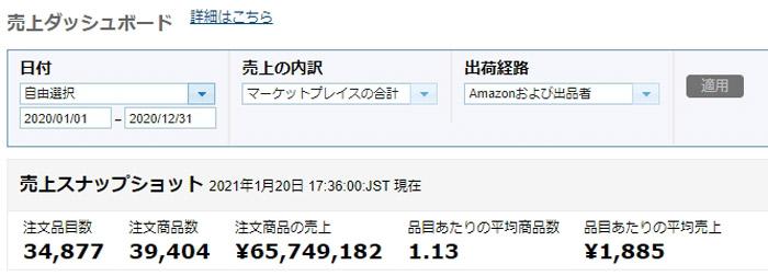 2020年Amazon総売上