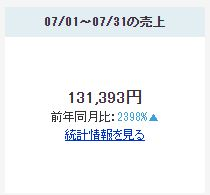 Yahoo!ショッピング2021年7月売上